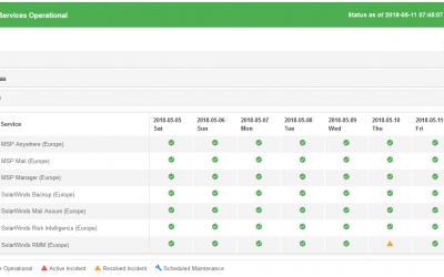 Verificare lo stato dei servizi di SolarWindsMSP